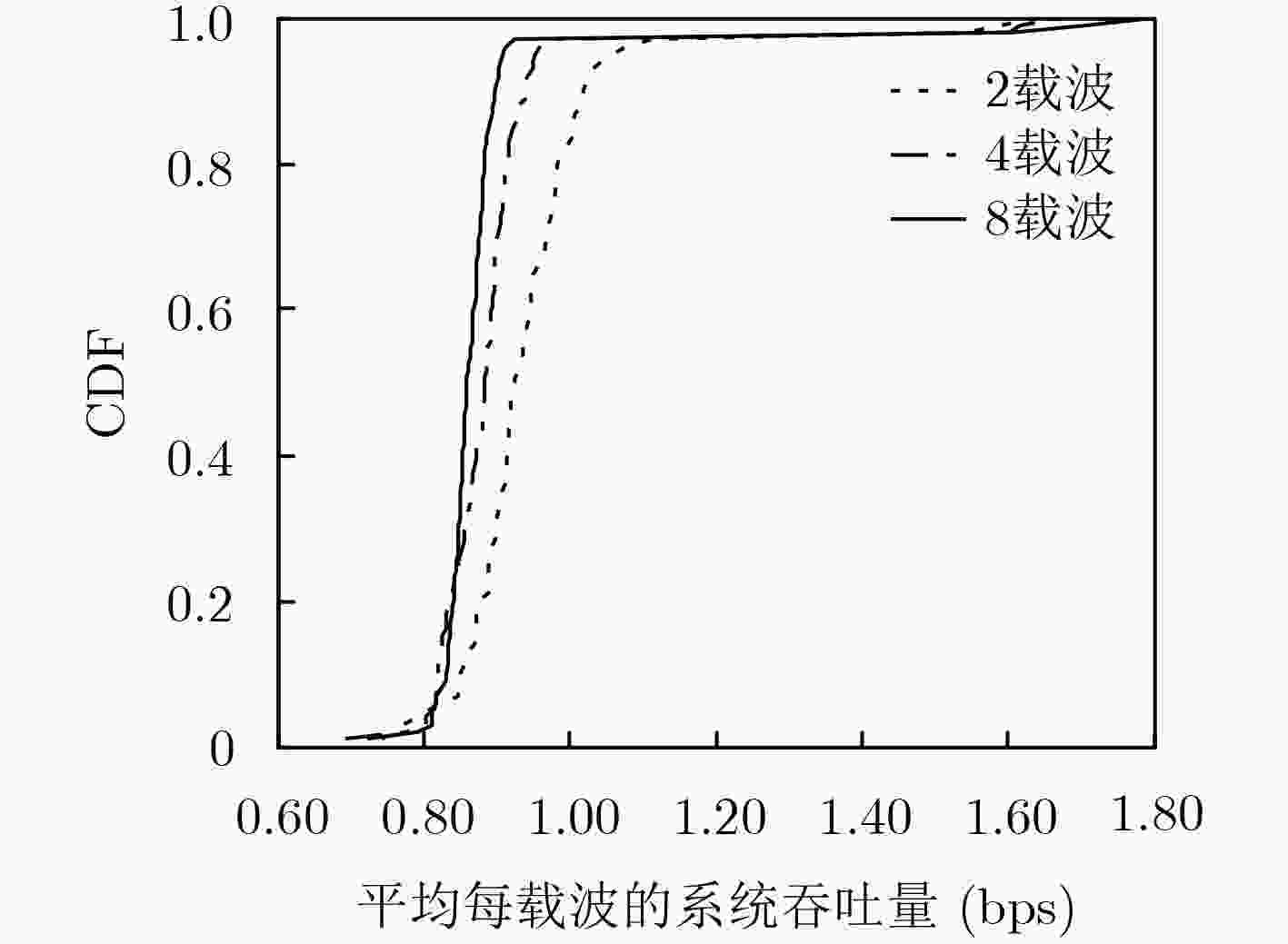 增量pid算法_pid算法原理_增量pid算法