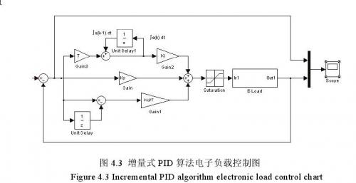 增量式pid算法原理_pid增量算法_增量式pid算法原理